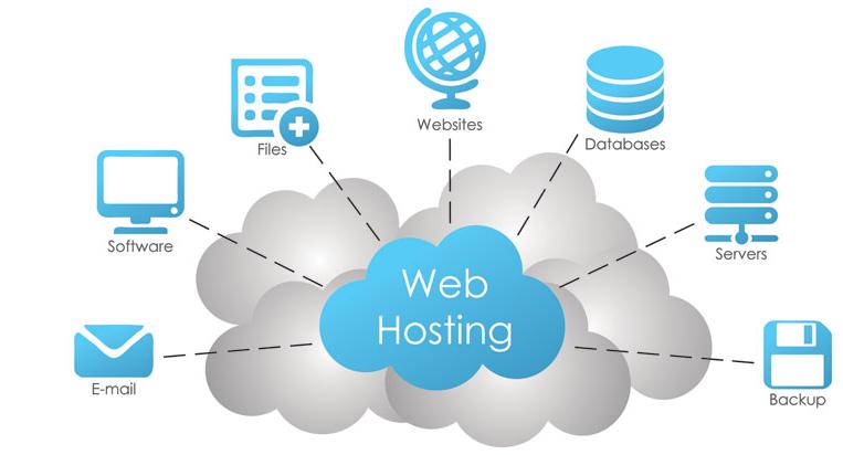 web-hosting-magento