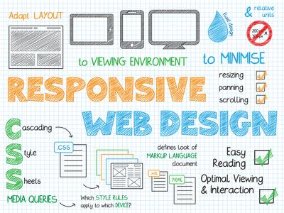 responsive-design-principals