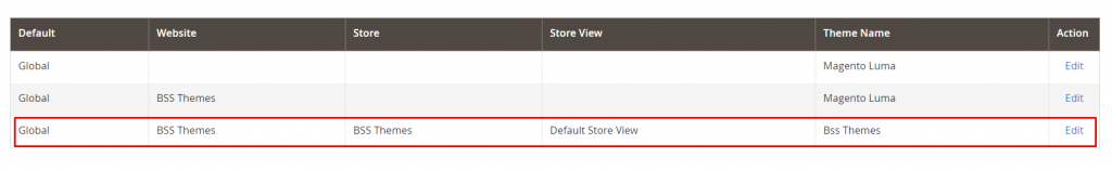 magento-theme-install-store-view