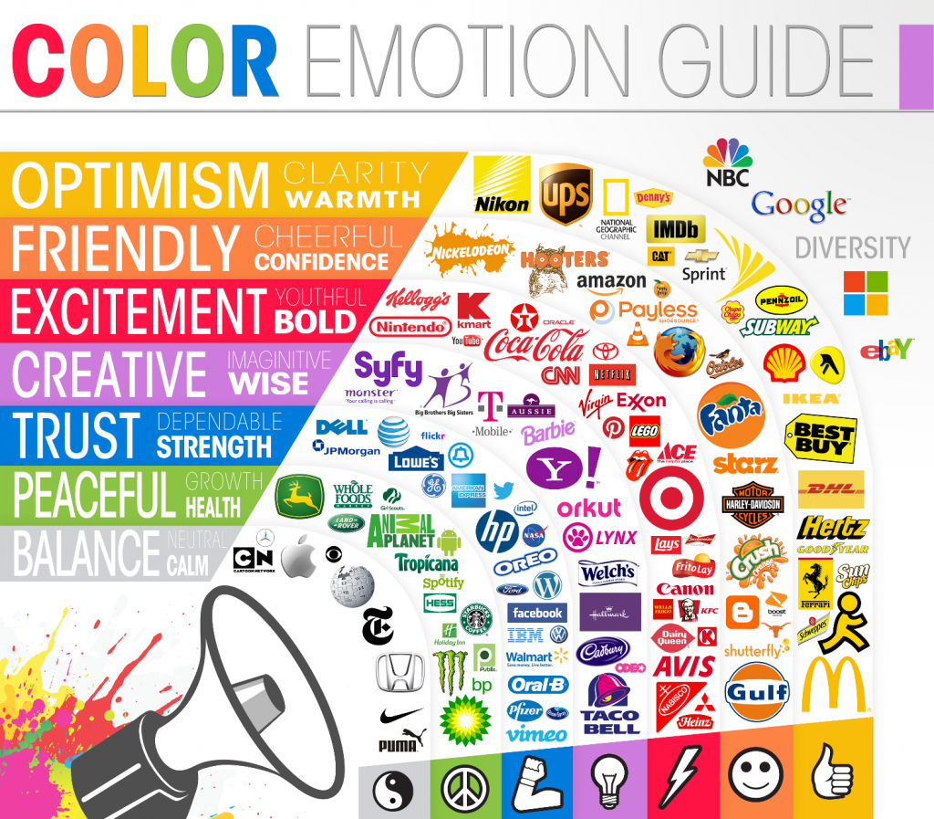 color emotion in choosing premium Magento 2 theme design