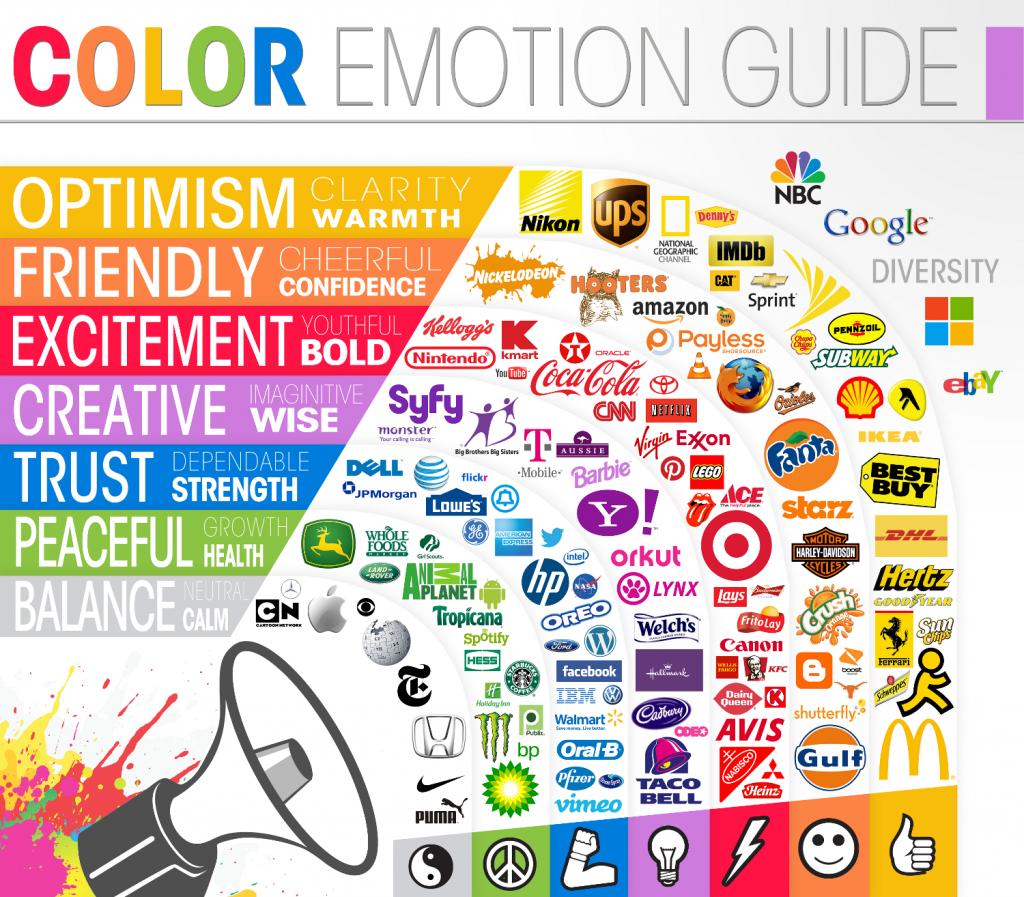 color emotion in choosing premium Magento 2 theme design