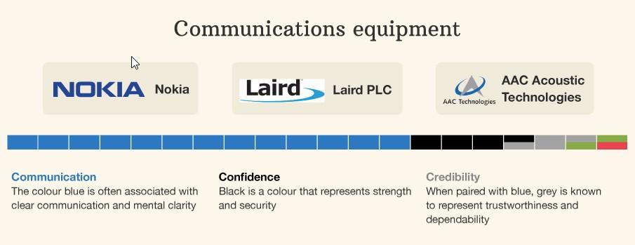communication popular color in choosing premium Magento 2 theme design